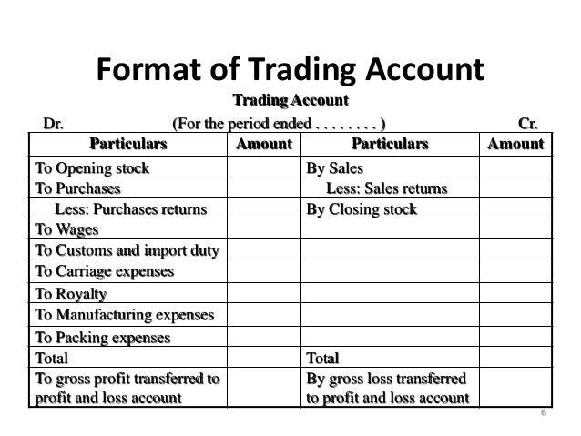 Bank broker dealers list