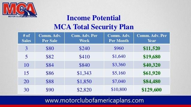 sales commissions plan