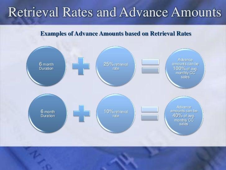 Quick money loans low interest picture 4