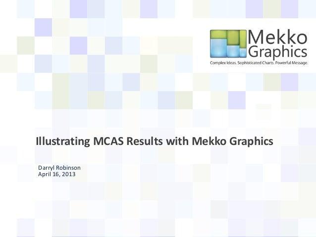 Illustrating MCAS Results with Mekko GraphicsDarryl RobinsonApril 16, 2013