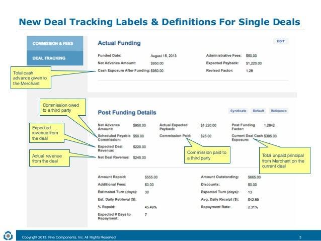 Loan website picture 6