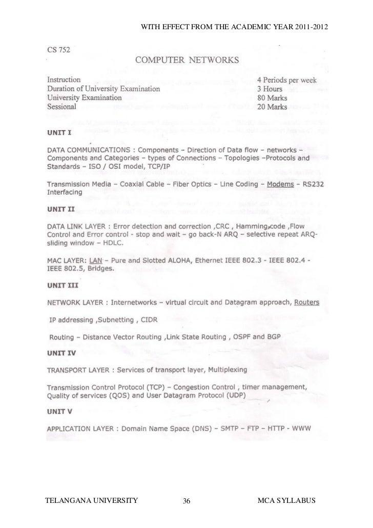 Syllabus of Anna University Chennai - Master of Computer Applications (MCA)