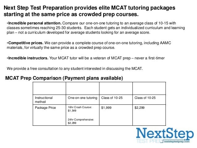 The best MCAT prep courses. Considered one of the most difficult standardized exams, the Medical College Admission Test® (MCAT®), is a multiple-choice examination used to test competency for medical school. With a testing period of hours, the MCAT requires extensive preparation. Enter the MCAT prep course.