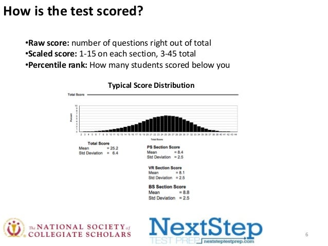 mcat essay letter scoring Scoring of the writing sample - mcat prepnet each mcat writing sample item consists of a statement that expresses an of your essays will be read and scored by.