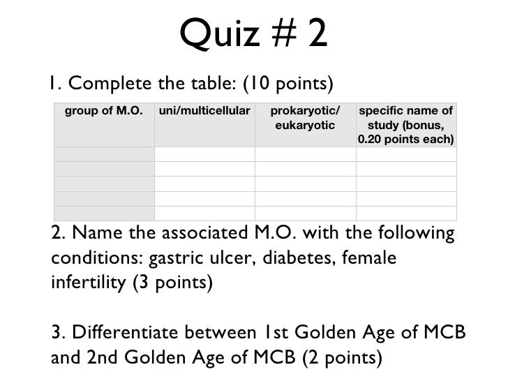 Quiz # 2 1. Complete the table: (10 points) 2. Name the associated M.O. with the following conditions: gastric ulcer, diab...