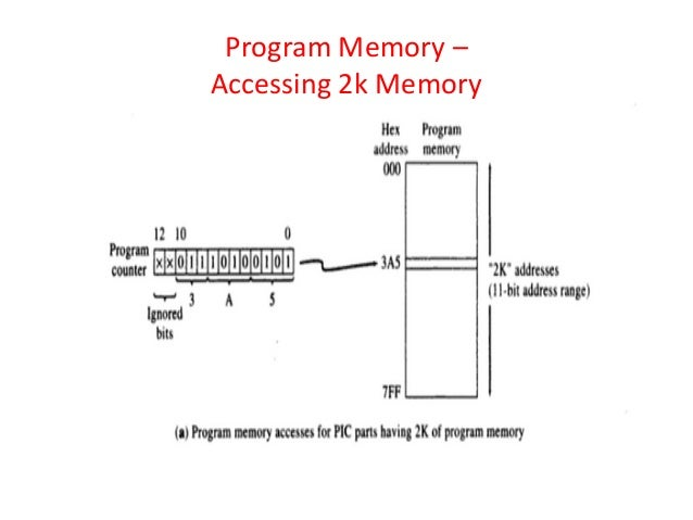 EE6008 MCBSD - Introduction to PIC Micro controller