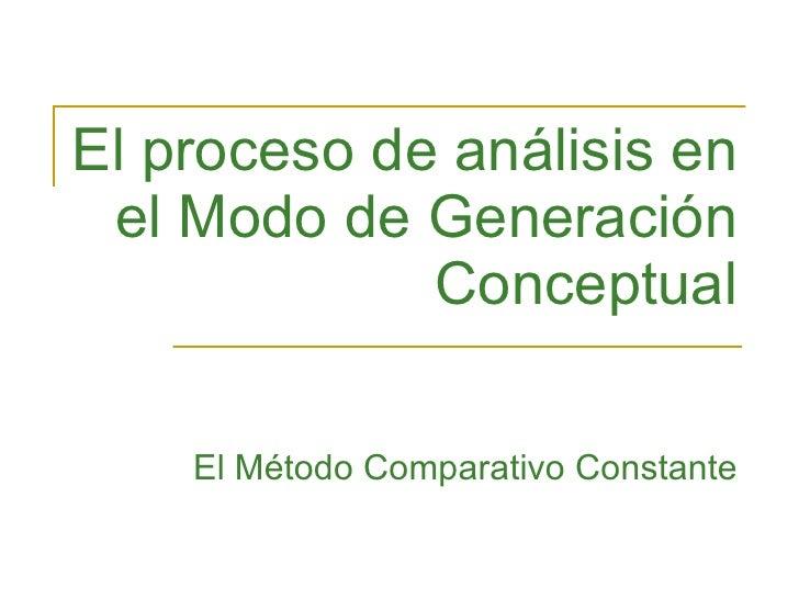 El proceso de análisis en el Modo de Generación Conceptual El Método Comparativo Constante