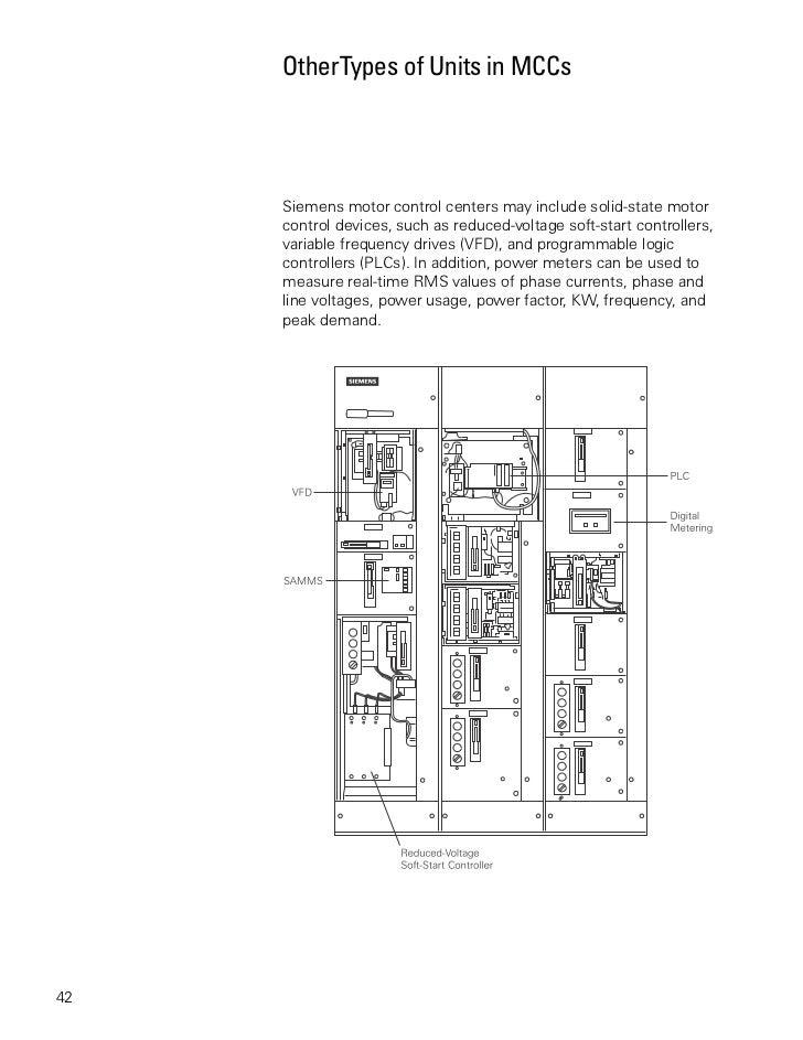 Charmant Schaltplan Des Motor Control Centers Bilder - Elektrische ...