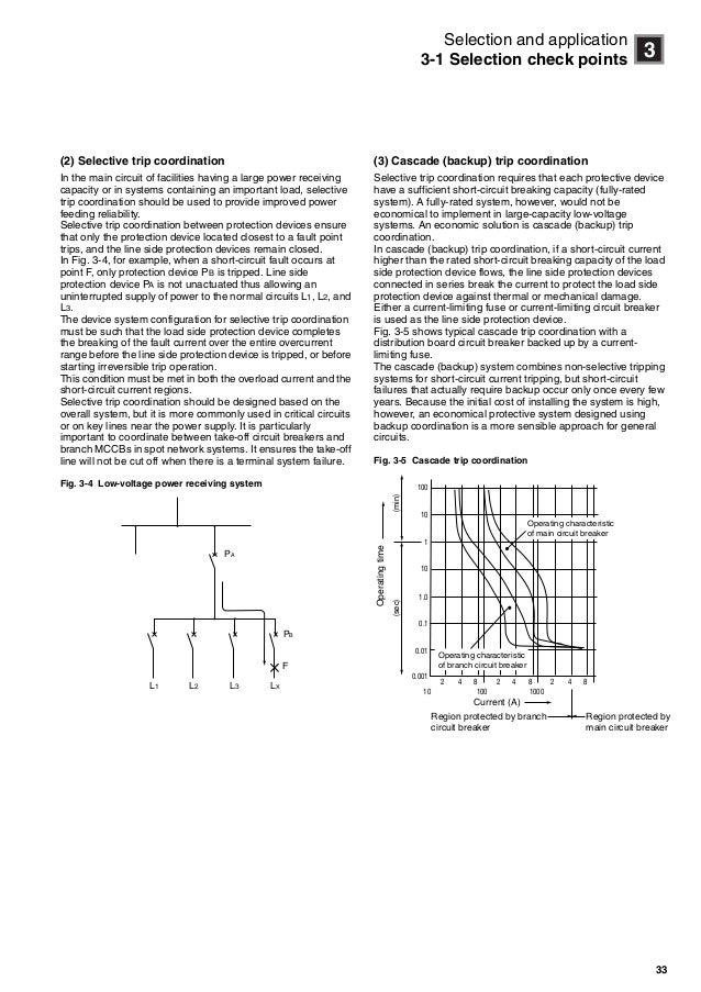 Famous Air Compressor 240v Wiring Diagram Component - Electrical and ...
