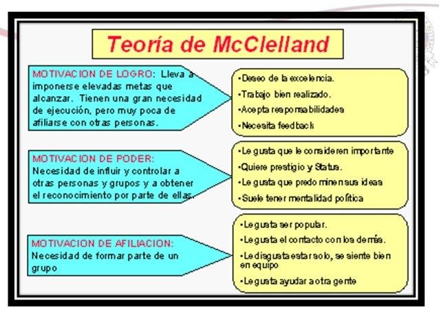 Teoria De Mcclelland