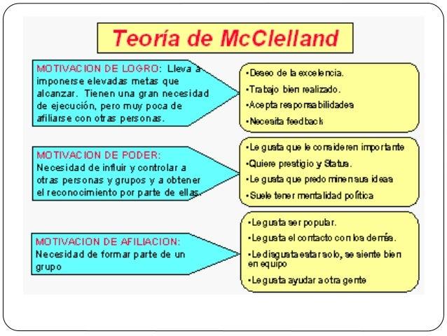 Teoría De La Motivación De Mc Clelland