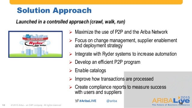 #AribaLIVE @ariba Solution Approach Launched in a controlled approach (crawl, walk, run)  Maximize the use of P2P and the...