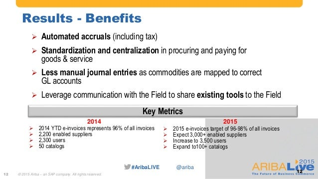 #AribaLIVE @ariba Results - Benefits 12  Automated accruals (including tax)  Standardization and centralization in procu...