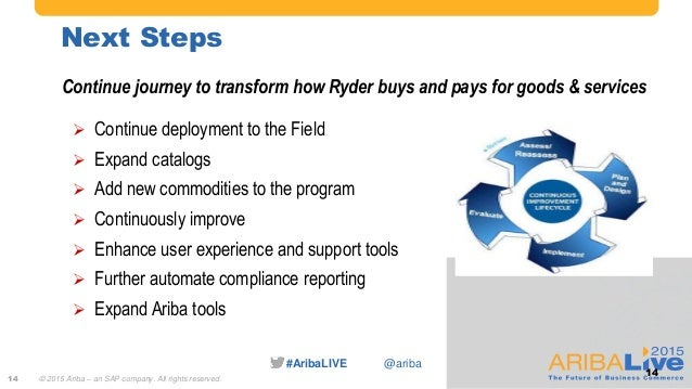 #AribaLIVE @ariba Next Steps 14  Continue deployment to the Field  Expand catalogs  Add new commodities to the program ...