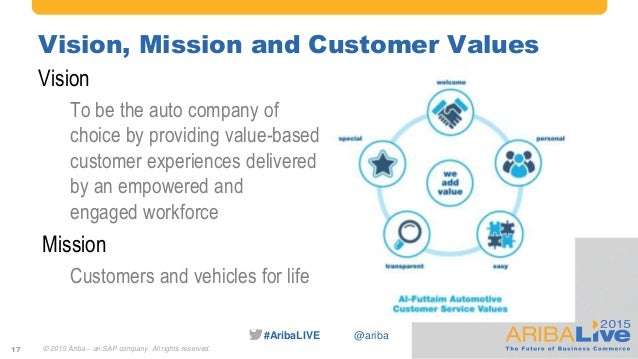 #AribaLIVE @ariba Vision, Mission and Customer Values Vision To be the auto company of choice by providing value-based cus...