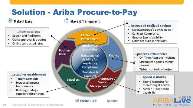 #AribaLIVE @ariba Solution - Ariba Procure-to-Pay © 2015 Ariba – an SAP company. All rights reserved.20 Make it Easy Make ...