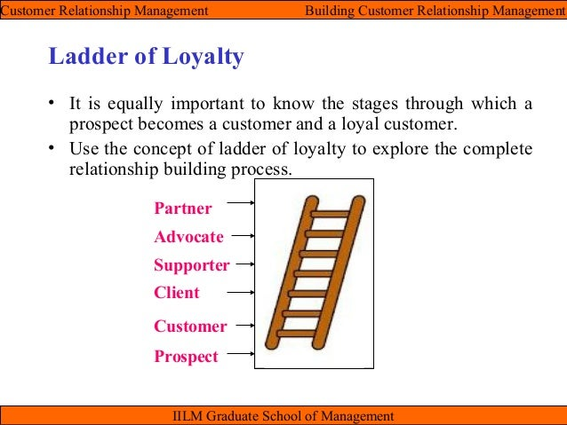 phases in the relationship marketing ladder of loyalty