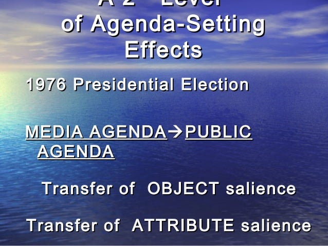 A 2A 2 LevelLevel of Agenda-Settingof Agenda-Setting EffectsEffects 1976 Presidential Election1976 Presidential Election M...