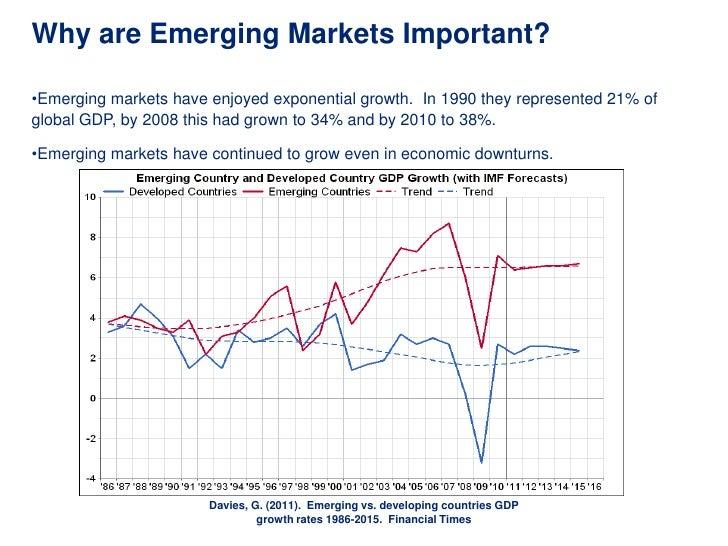 Building Effective Business Models in Emerging Markets Slide 2