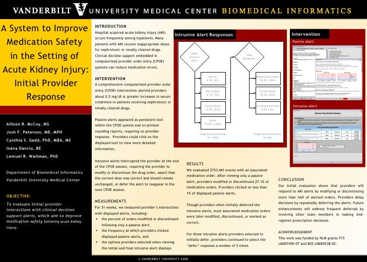 A System to Improve  Medication Safety  in the Setting of  Acute Kidney Injury: Initial Provider Response INTRODUCTION Hos...