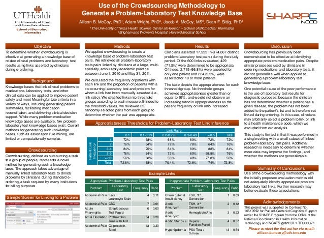 Use of the Crowdsourcing Methodology to                                                   Generate a Problem-Laboratory Te...