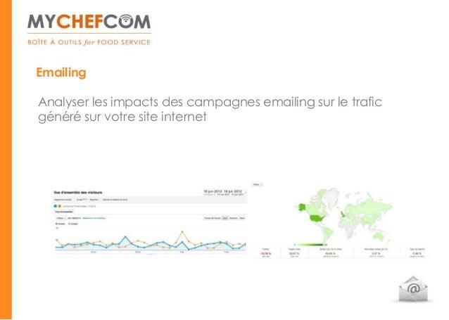 EmailingAnalyser les impacts des campagnes emailing sur le traficgénéré sur votre site internet