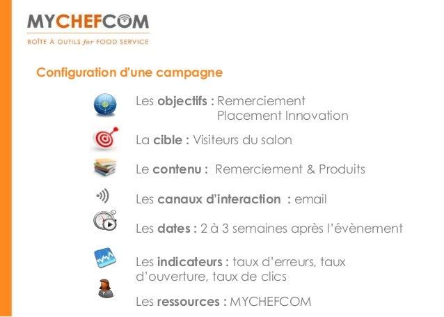 Configuration dune campagne              Les objectifs : Remerciement                              Placement Innovation   ...