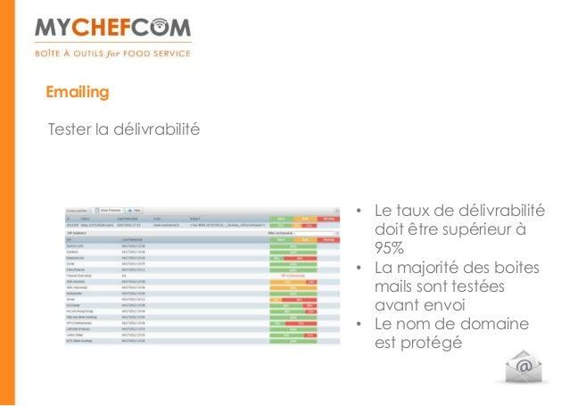 EmailingTester la délivrabilité                          • Le taux de délivrabilité                            doit être s...