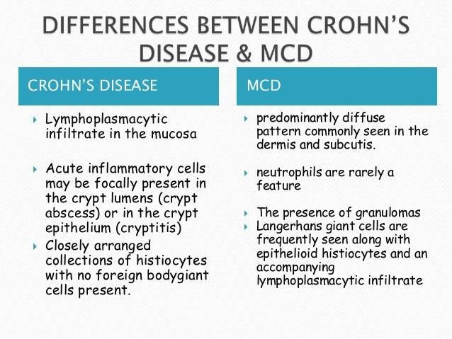Metastatic Crohn Disease