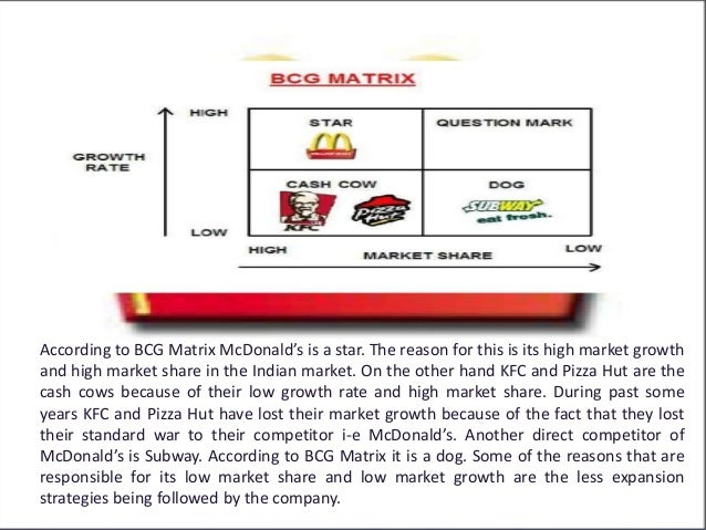 example of bcg matrix of indian company
