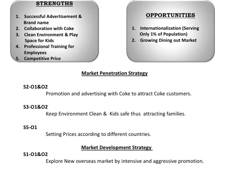 swot analysis of minute maid in india Swot analysis on minute maid | download and upload project reports related to swot analysis on minute maid.