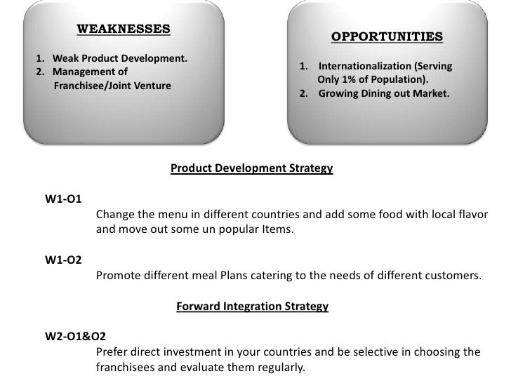 swot of minute maid Brand history minute maid in pakistan product evaluation 5 swot  analysis segmentation demographics geographic: psychograhics  behavioural.
