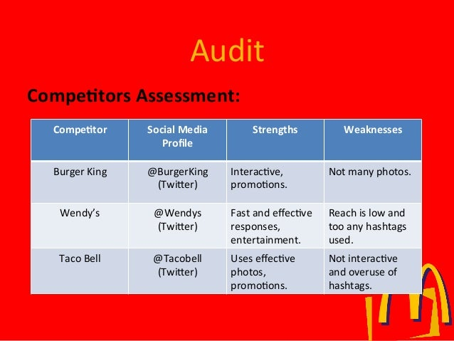 mcdonalds strategic audit Here's what you need to know to learn how to make strategic planning implementation work and to get a greater return than other firms.