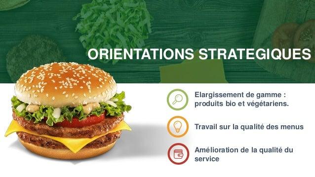 Etude marketing mcdonald 39 s for Salon du fast food