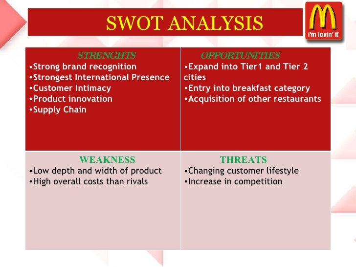 swot of mcdonalds in india Mcdonald's corp engages in the franchise and management of restaurant  chains it operates through the following segments: us international lead  markets.