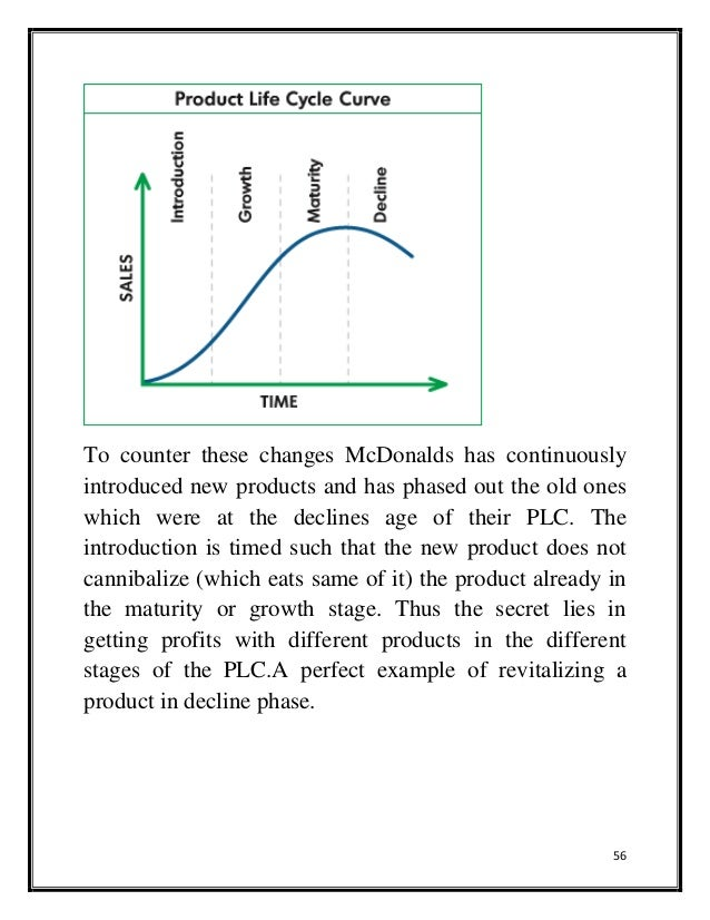 new product introduction of mcdonalds Right product at the right price,  has also provided new tools to make marketing  a brief summary of marketing and how it work.