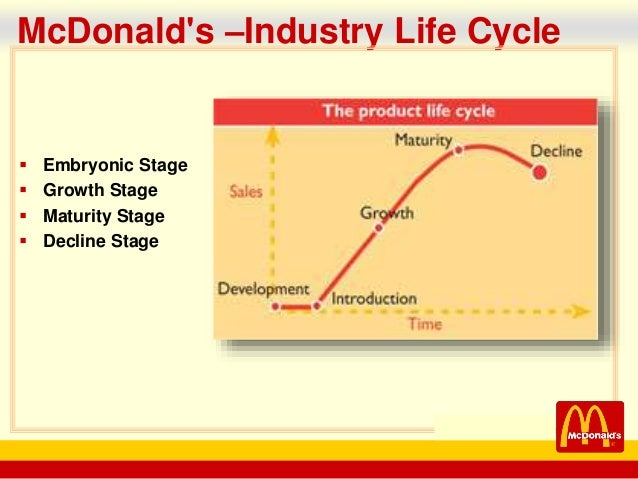 The history and growth of the mcdonalds corporation