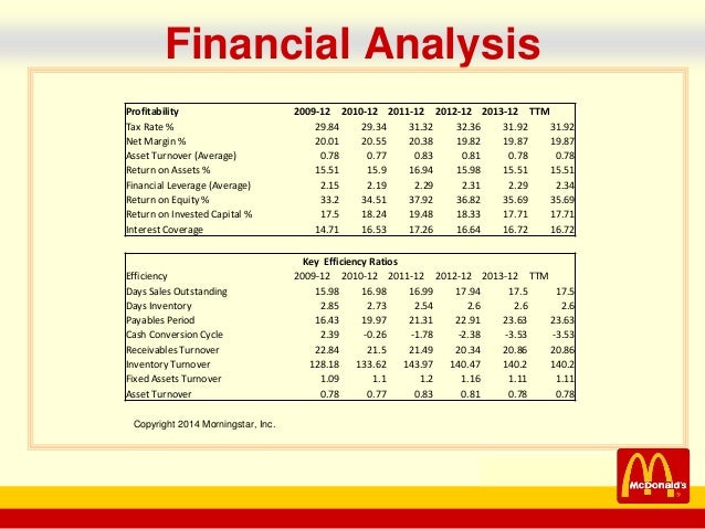 McdonaldS Company Analysis
