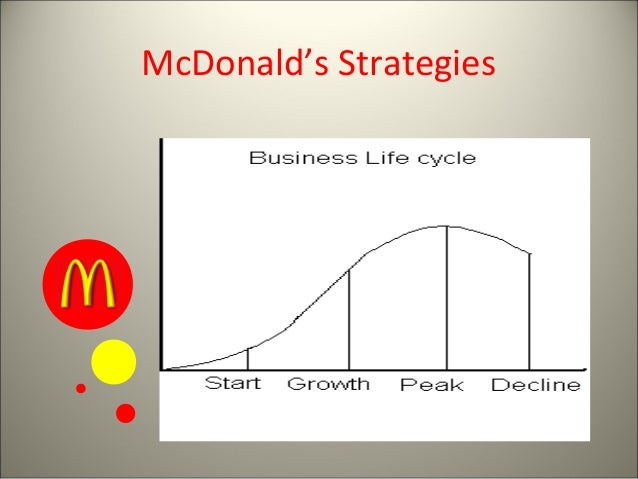 strategic choices mcdonalds Strategic analysis of starbucks corporation there is an expected shift towards healthy eating and diet among the consumers in 2014, and this could be a potential threat to the industry as they become more aware of issues related to weight and obesity.
