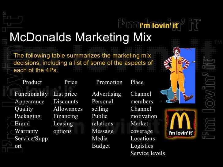 mcdonalds marketing strategy product place price and promotion Place, as an element of the marketing mix, is not just about the physical location or distribution points for products it encompasses the management of a range of processes involved in bringing products to the end consumer mcdonald's outlets are very evenly spread throughout the cities making them very.
