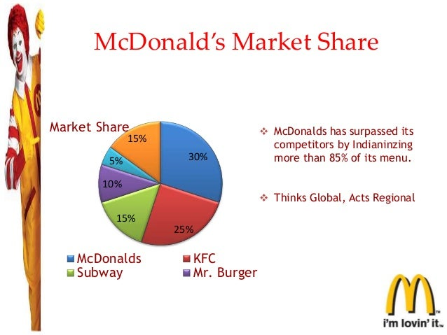 Supply Chain Managment On Mcdonald on Food Chain Powerpoint