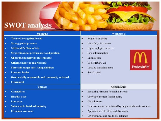 competitive analysis for mcdonald malaysia Mcdonald's corporation report contains more detailed discussion of the company's business strategy the report also illustrates the application of the major analytical strategic frameworks in business studies such as swot, pestel, porter's five forces, value chain analysis and mckinsey 7s model on mcdonald's corporation.