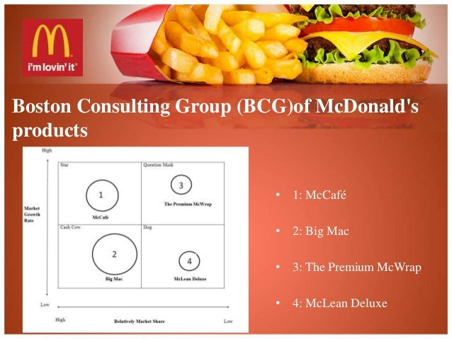 boston consulting group matrix of mcdonalds Bcg matrix boston consulting group (boston matrix) company's name: chopchop (international chocolate producing company) industry name : confectionary (chocolate products ) headquarters: russia ( moscow ) company introduction: our company was established for more than 8 years since 2006, and it has recently developed to be one of the strongest international enterprise of chocolate industry of the world.