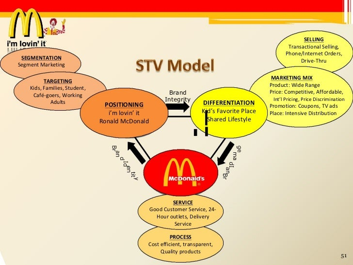 mc donalds marketing mix 7 p's of mcdonalds uploaded by dd1684  mcdonalds' marketing mix 7 ps of mcdonald mcdonald's gap analysis the importance of service marketing strategy in.