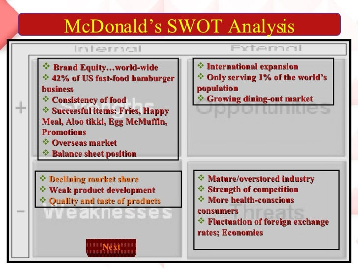 mcdonalds - competitor analysis essay Mcdonald's also competes with a fragmented market of takeout and casual dining restaurants internationally, mcdonald's faces competition from some of the largest fast food chains in addition.