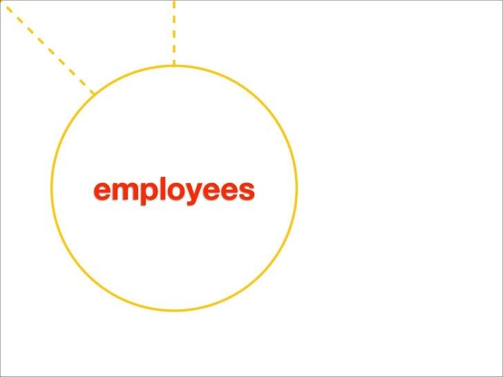 employer branding at mcdonald s redefining mcjobs Edito ce guide propose une sélection de liens vers des sites de décoration, architecture, design et immobilier référencés par thèmes pour une recherche rapide et facile.