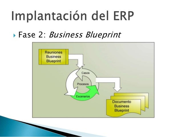 Mcdonalds erp fase 2 business blueprint malvernweather Image collections