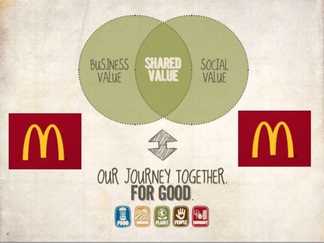 """csr mcdonalds Mcdonald's 2014 csr report, entitled """"good business"""" shows just how hard it is to be 'good' in mcdonald's latest csr report, called good business, the company says it is taking bigger, bolder steps with its franchisees, suppliers, and employees to bring about lasting change its first bold steps however."""