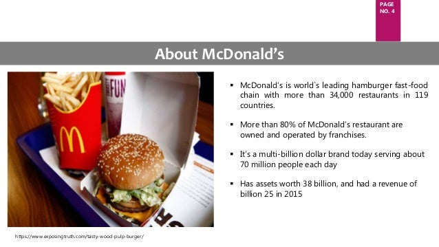 World Leading Fast Food Chain