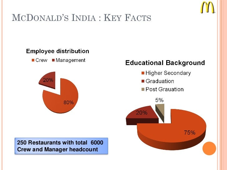 mcdonalds india wages is it ethical The mcaloo tikki is on the menu mcdonald's is opening its first purely vegetarian restaurant in india, which was its only option if it wanted to.
